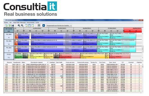 JIT, una mejora a la Programación de la Producción en SAP