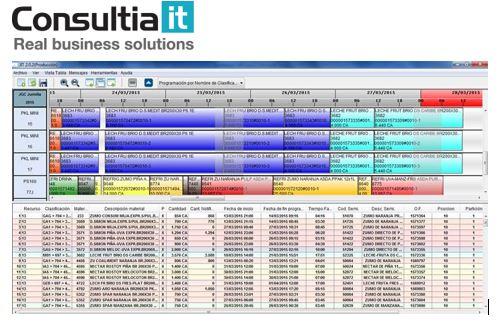 CONSULTIA JIT, una mejora a la Programación de la Producción en SAP